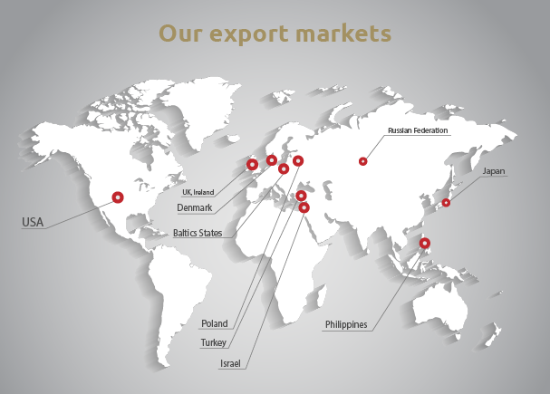 export-markets